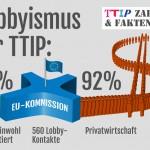 ttip-eu-komission-infografiken_deutsch_800px_3_0