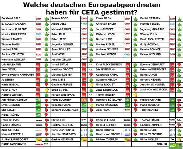 EU_Ceta-Abstimmung